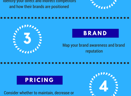 [Infographic] 6 Key Elements of Your Marketing Plan