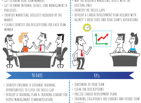 Infographic: The First 90 Days of Your People Management Plan
