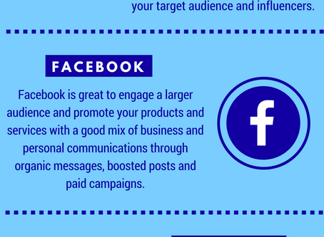 [Infographic] How to Use Social Media to Generate Leads