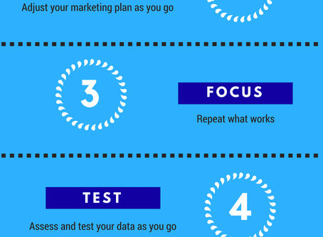 [Infographic] 6 Principles of Agile Marketing