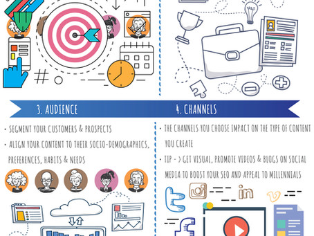 Infographic: 5 Tips to Create Engaging Content