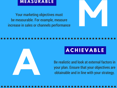 [Infographic] A SMART Approach for Your Marketing Strategy