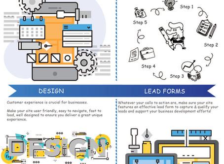Top Tips for Your Website Development