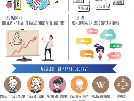 Infographic: What is Online PR?