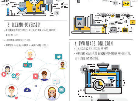 Infographic: 5 Marketing Trends for 2017 and Beyond...