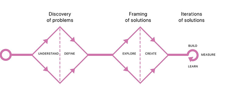 KF Process.jpg