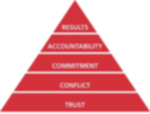 5Pyramid.jpg