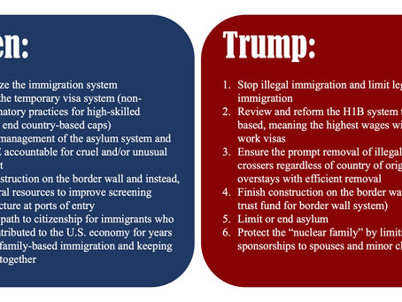 Trump Vs. Biden Immigration Policies