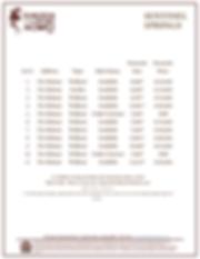 2018-1024---Sentinel-Springs-Price-Sheet