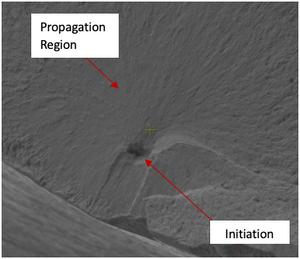 Figure 2 - Initiation & Propagation Region
