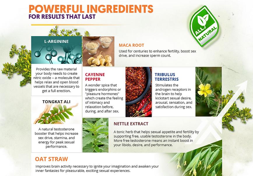 Max Extend Ingredients