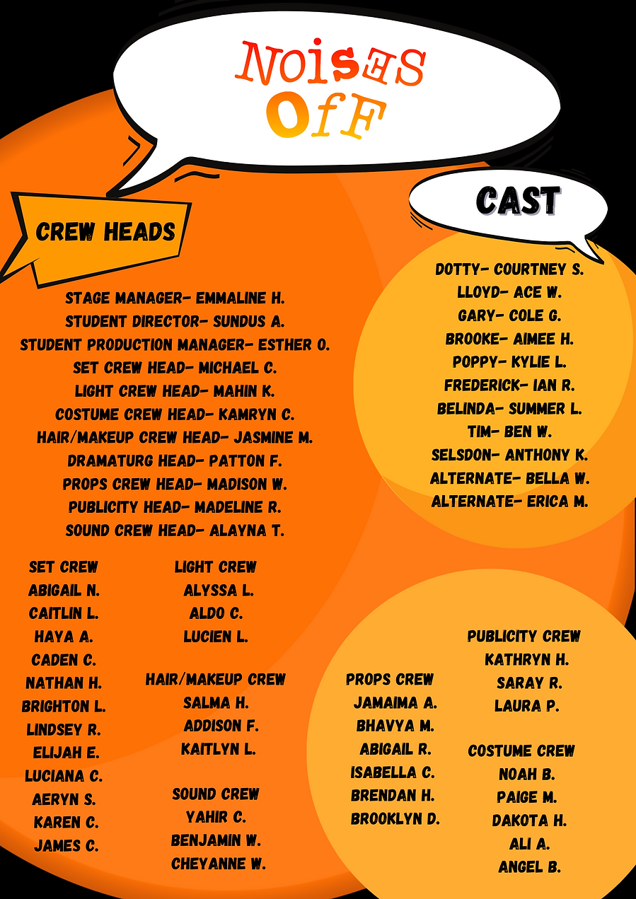 Noises Off Cast List  wix.png