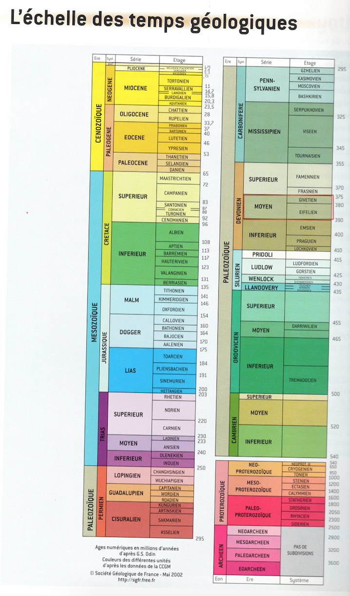 """Frise géologique - Extrait du livre """"Roche et Paysages"""" Edition BRGM"""