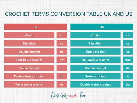 Crochet Stitch Conversion Chart