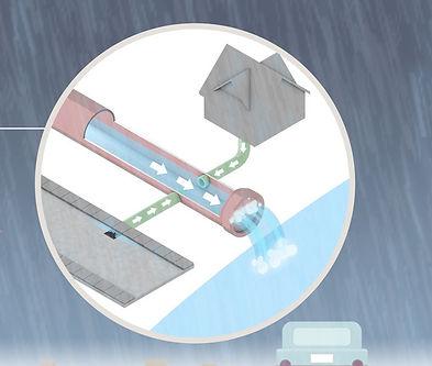 cso_mp_basement_flooding.jpg