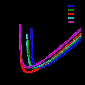 paschen curve.png