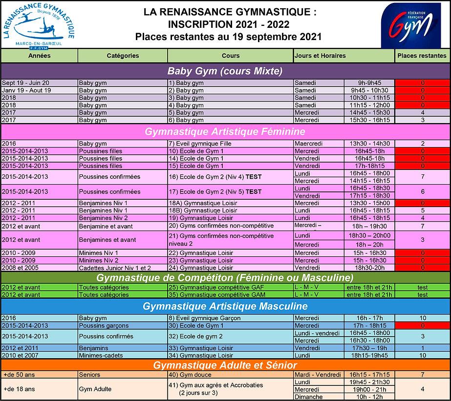 LA RENAISSANCE GYMNASTIQUE - SAISON 2021-2022 - PLACES RESTANTES AU 19-09-21 copie.jpg