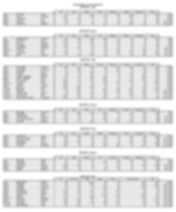 résultats_évaluation_28_et_29_juin_2019-