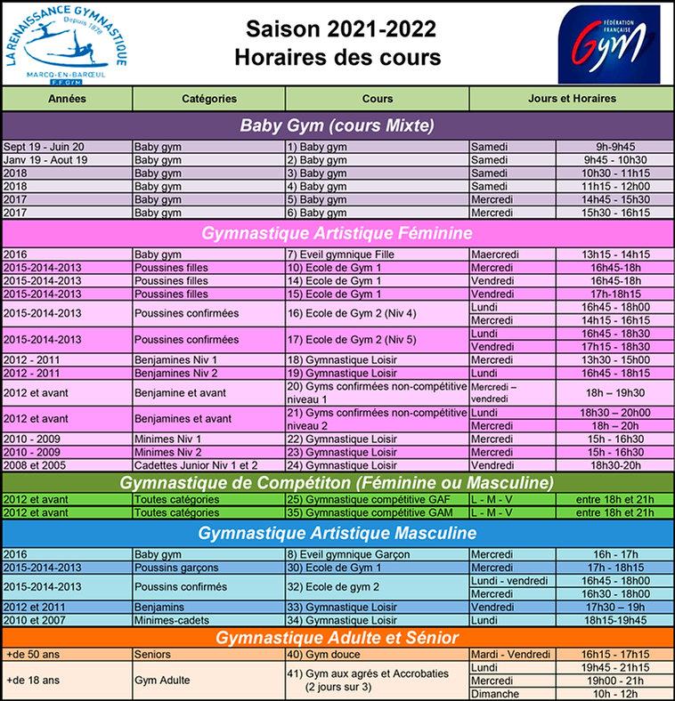 LA RENAISSANCE GYMNASTIQUE - SAISON 2021