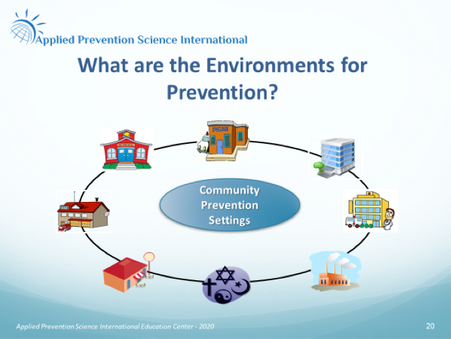 What Are the Environments for Prevention? Where Can We Find Prevention Services?