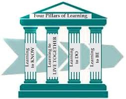 United Nations: The Four Pillars of Learning