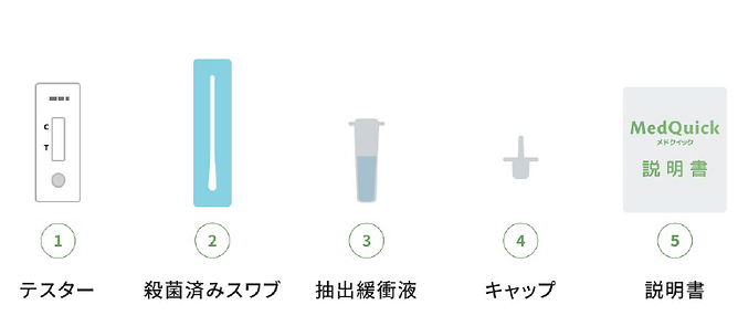Medquick 新型コロナウイルス検査キット 内容.png