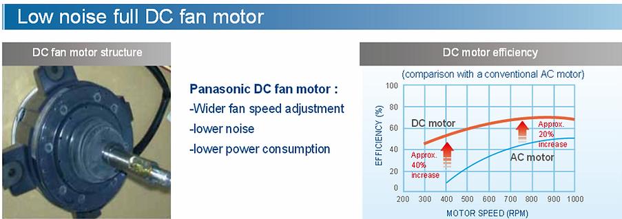 DC-fan-motor_PNG.webp