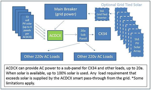 backup-power-inverter.JPG