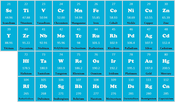 transition metals.png