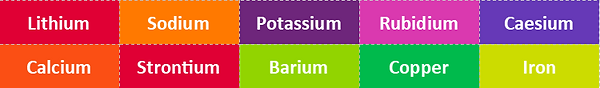flame test.png