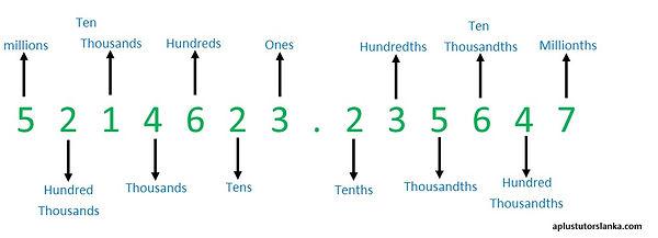 decimal%20positions_edited.jpg