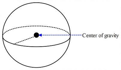 center of gravity.jpg
