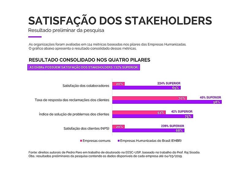 satisfação stakeholders.jpg