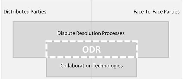 what is odr, graphic.png