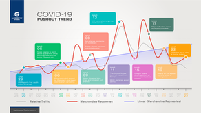 Infographic: Pushouts are Increasing!