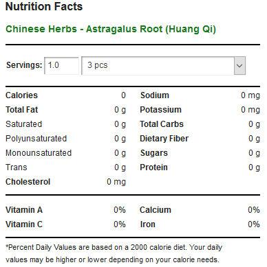 Astragalus Nutrition