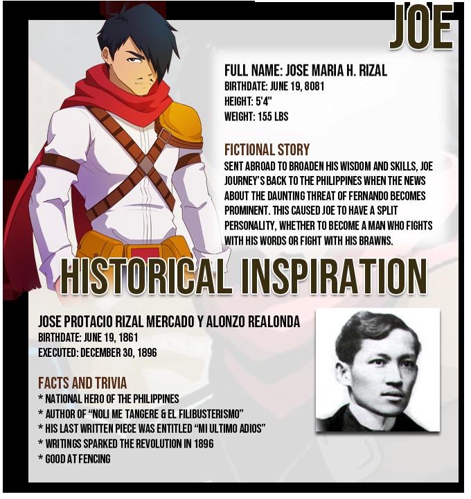 Joe Rizal