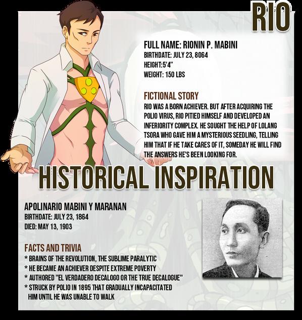 CharacterBio_rio.png