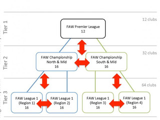 FAW agree major pyramid restructure