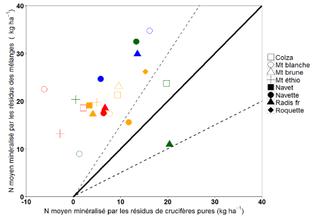 Un nouvel article sur la vigne vient d'être publié : Towards Vine Water Status Monitoring on a Large