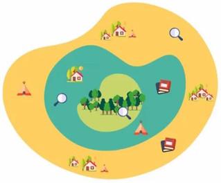 Cartographie des collaborations scientifiques dans les réserves de biosphères.