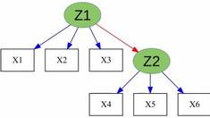 """GT """"Analyse de pistes et modèles à équations structurelles"""" à DYNAFOR (2019-2020)"""