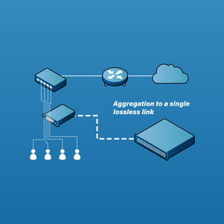 Aggregation Diagram