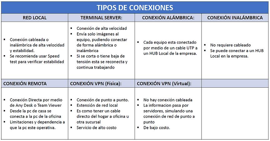 Comparativo 4.PNG