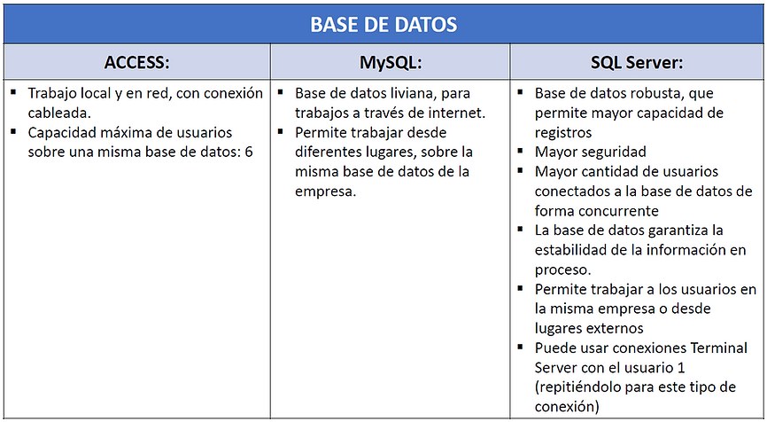 Comparativo 3.PNG