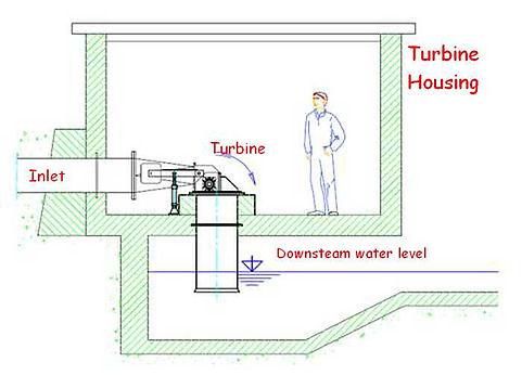 Turbine housing.jpg