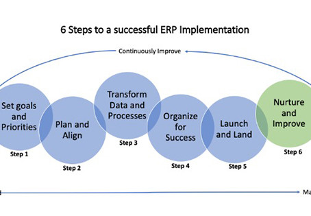 6 Steps to a Successful Modern Cloud ERP Implementation