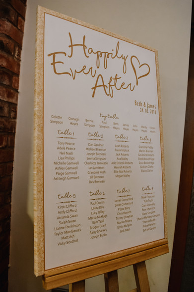 Solihull Wedding Photographer, the seating plan at a wedding at Wootton Park wedding venue Warwickshire