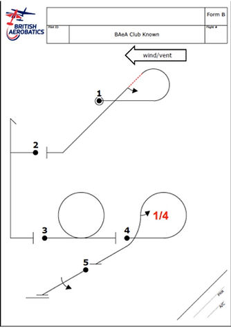 EASA Aerobatic Rating sequence