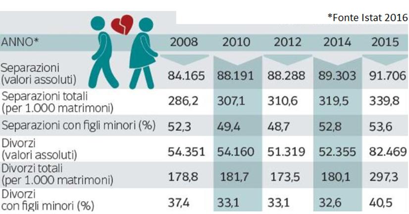 statistiche.png